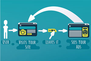 What-Is-PPC-How-Paid-Search-Marketing-Works